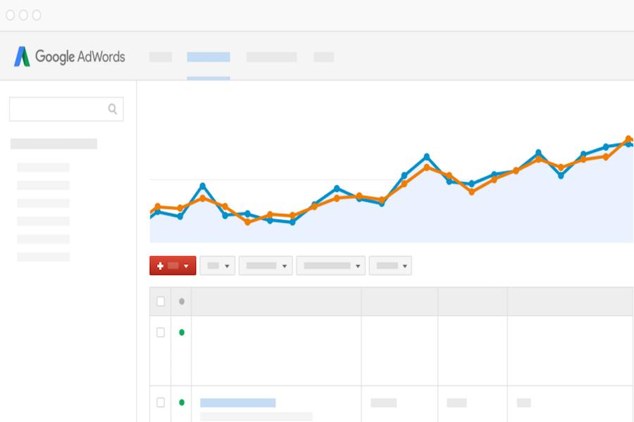 Image of Google AdWords Statistics