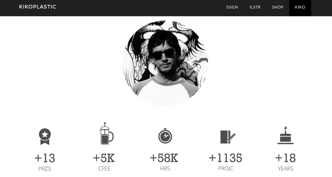 Kikoplastic Weebly Website